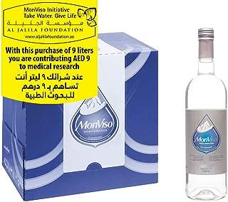 Monviso Still Water Glass Bottle - 750 ml (Pack of 12)