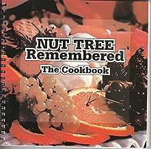 Best nut tree cookbook Reviews