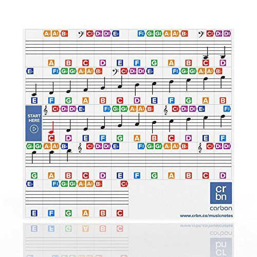 Color Piano Stickers for Keys – Removable w/Double Layer Coating for 49/61 / 76/88 Keyboards