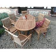 Garden Furniture Syracruse Humber Imports