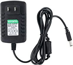 AC DC Adapter Charger for G-Project G-Boom G-650 G650 Wireless Bluetooth Boombox Speaker Power Supply Cord
