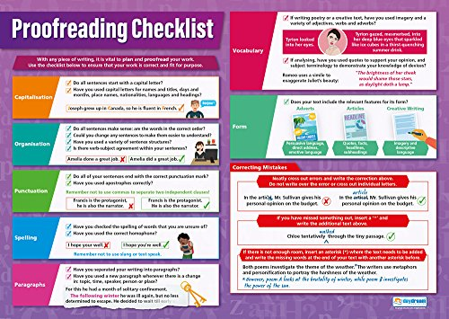 Proofreading Checklist   English Posters for Common Core State Standards (CCSS)   Gloss Paper 33� x 23.5�   Language Arts Classroom Posters   Education Charts by Daydream Education