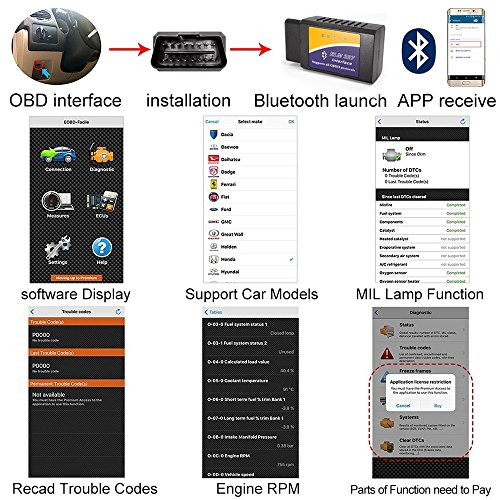 LJPXHHU ELM327 OBD2 Bluetooth Scanner Code Reader Reset for Android Windows, Auto Car Diagnostic Scan Tool Vehicle OBDII Adapter for Check Engine Light with Torque Pro APP