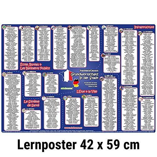 mindmemo Vokabel Lernposter - Grundwortschatz Französisch / Deutsch - In der Stadt - 600 Vokabeln lernen leicht gemacht Lernhilfe Zusammenfassung Poster DIN A2 42x59 cm PremiumEdition Transportrolle