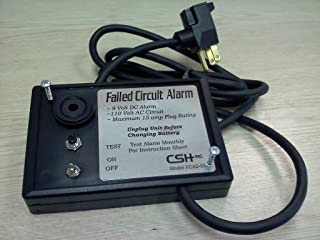 Failed Circuit Alarm