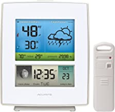 AcuRite 02031RM Weather Station with Forecast/Temperature/Humidity/Moon Phase, White