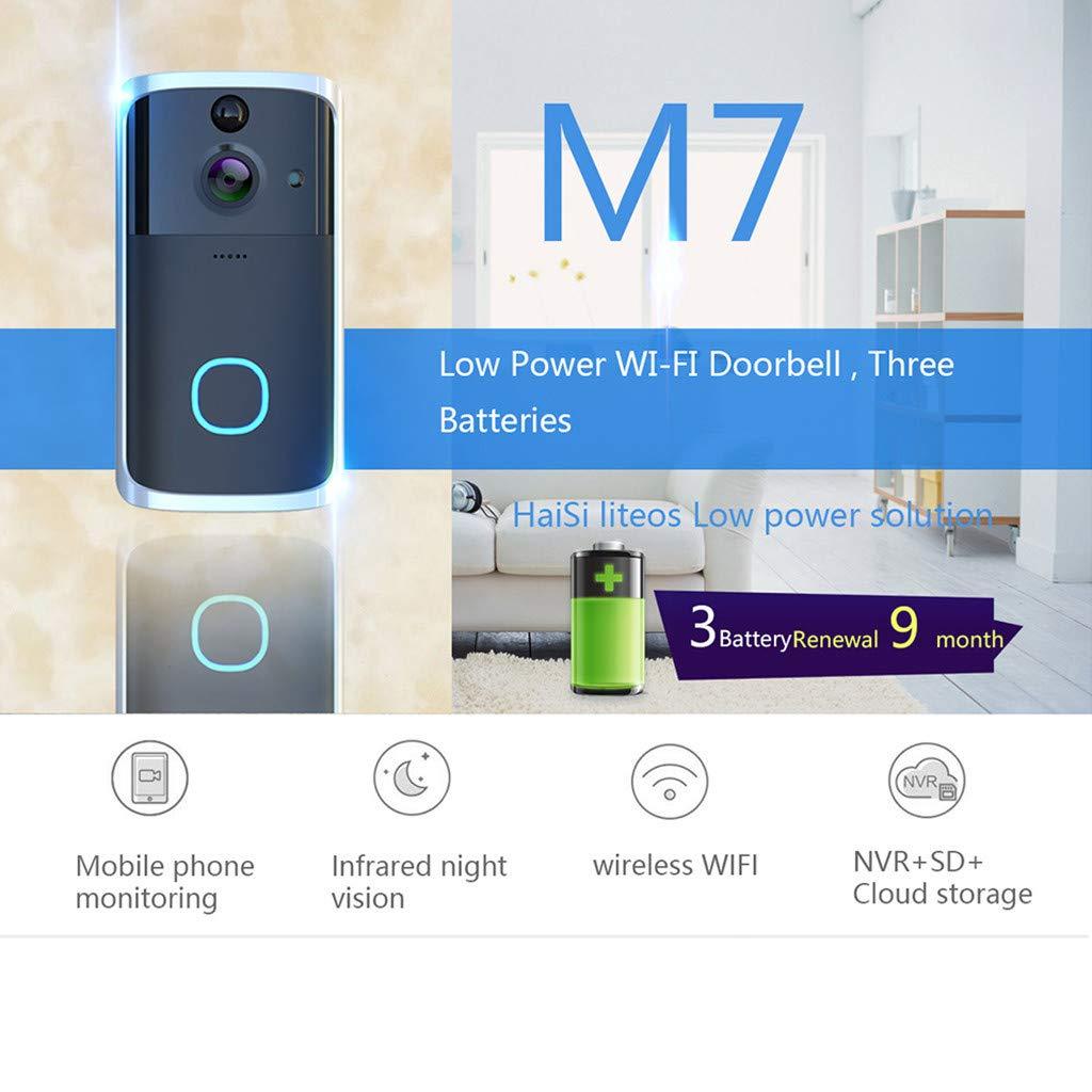 smart wireless ringer