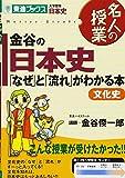 金谷の日本史「なぜ」と「流れ」がわかる本 文化史 (東進ブックス 大学受験 名人の授業シリーズ)