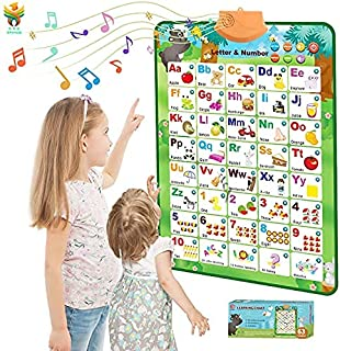 SSG BRANDS Electronic Interactive Alphabet Wall Chart, Talking ABC & 123s & Music Poster, Best Educational Toy Gift for To...
