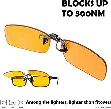 Clip-On Blue Light Blocking Glasses Ambre Lens