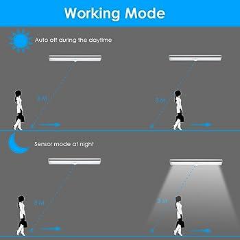 URPOWER Motion Sensor Light, 10 LED Bulbs Operated Wireless Motion Nightlight Portable Magnetic Security Closet Light...
