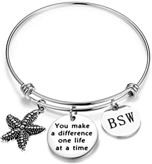 Bsw Gifts