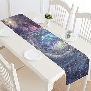 Best galaxy table runner Reviews