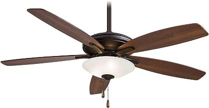 Minka-Aire F522-ORB Protruding Mount, 5 Medium Maple/Dark Walnut Blades Ceiling fan with 66 watts light, Oil-rubbed Bronze
