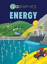 Energy (Ecographics)