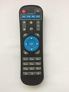 ACEMAX IR Remote Control Replacement Remote Control for M8S+ M8S Plus ki Plus m8s pro mecool bb2 km8 bm8 HM5 KII KIII KI M8S PRO L