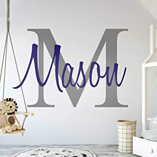 Best customized letters for wall Reviews