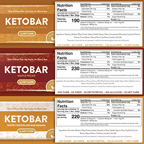 Heka Good Foods Low Carb Keto Bars, Variety Sampler Pack, 1-2g Net Carb, 10-11g Protein, No Sugar Added, Grain & Gluten Free, 20 Count 6