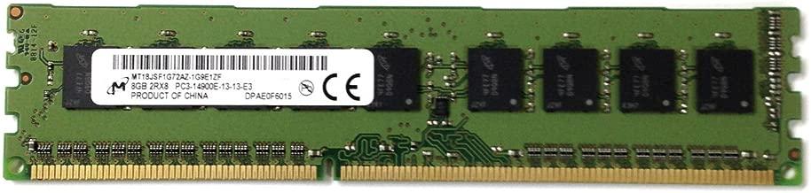 dell r815 memory