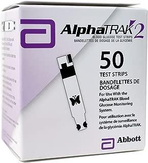 Zoetis 14535 Alphatrak II Test Strips 50's
