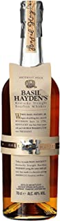 Basil Hayden's 8 Year Old Kentucky Straight Bourbon Whisky (1 x 0.7 l)
