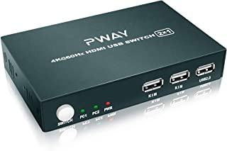 AAO HDMI KVM Switch 2 Port, Ultra HD 4K@60Hz, USB 2.0 Hub, Hotkey Switch and Wireless Keyboard and Mouse Supported. New Model, High Specification