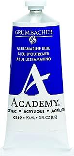 lapis lazuli acrylic paint