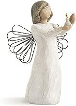 Best angel of hope tree Reviews