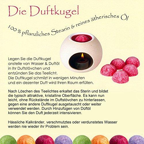 Bütic GmbH gekleurde geurhalfronde bolletjes - Stearin geurballen in geschenk glazen cilinder Pepermunt.