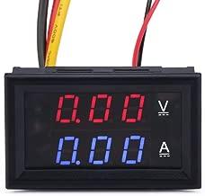 Best volt meter is the unit of Reviews