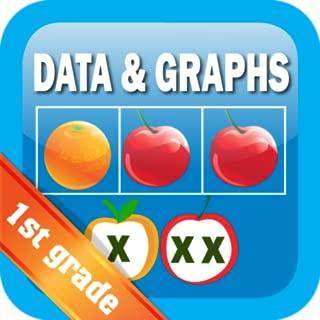 Data&Graph for 1 st grade