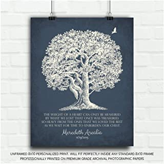 Personalized in Memory of Plaque Sympathy Gift The Weight of a Heart Poem for Lost Loved One Gift of Condolence Funeral Gift Oak Tree Poem Tree of Life - 8x10 Unframed Custom Paper Art Print