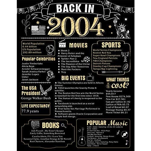 16 Years Ago Birthday or Wedding Anniversary Poster 11 x 14 Party Decorations Supplies Large 16th Party Sign Home Decor for Men and Women (Back in 2004-16 Years)