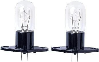 Amazon.es: 0 - 20 EUR - Microondas sencillos / Microondas: Hogar y ...
