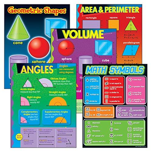 TREND enterprises, Inc. T-38912 Geometry Learning Charts Combo Pack, Set of 5