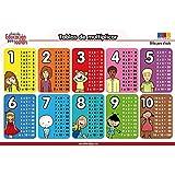 Láminas didácticas: Tablas De Multiplicar (Material Escolar y Pedagogía)