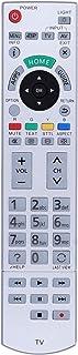Pilot do telewizora Panasonic N2QAYB, pilot zastępczy do Panasonic n2qayb000928 / n2qayb000842 / n2qayb000840 / n2qayb0010...