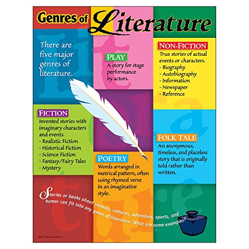 """Price comparison product image Trend Enterprises Inc. Genres of Literature Learning Chart,  17"""" x 22"""""""