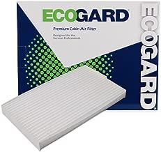 ECOGARD XC10303 Premium Cabin Air Filter Fits Nissan Sentra 2013-2019, Juke 2011-2017, Leaf 2011-2018, Cube 2009-2014