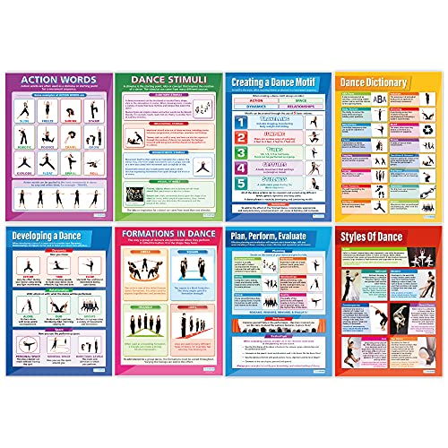 """Dance Posters - Set of 8 