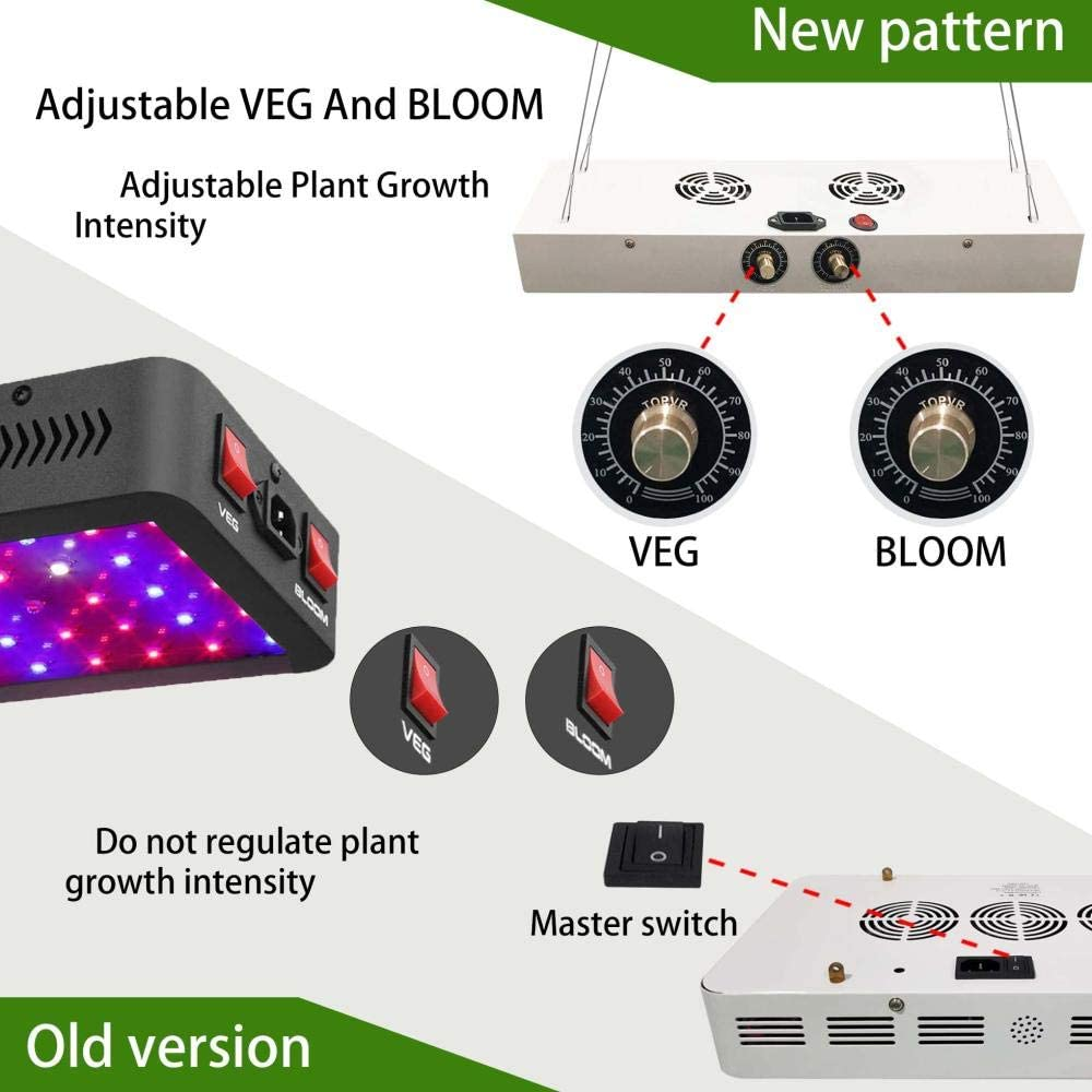 Blanc Amztxs 2000W Plante Lampe Horticole Croissance Floraison Full Spectrum LED Grow Light avec variateur Veg//Bloom Canal pour Plantes Int/érieur l/égumes et Fleurs Hydroponique Germination