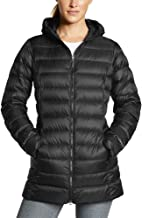 Best patagonia parka sale womens Reviews