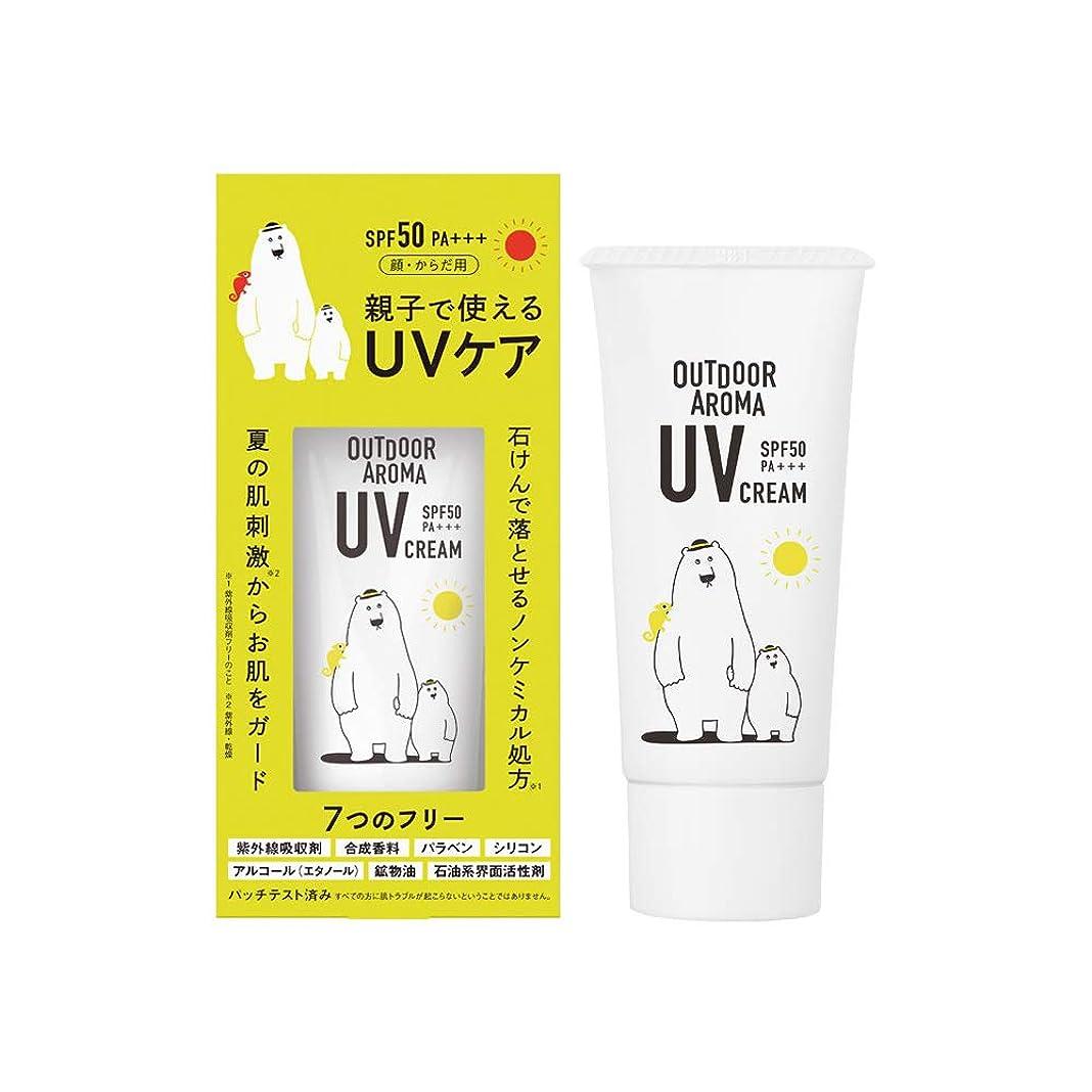 冬うっかり時折白くま アウトドア UVクリーム