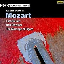 Mozart: Don Giovanni: Act Two (Vienna Version): Aria: