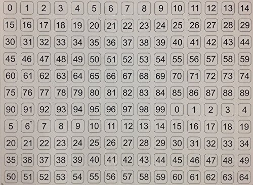 165 ZWART cijfers Sticker, Kids kinderdagverblijf, ICT Computer Toetsenbord Stickers letters vinyl 13MM