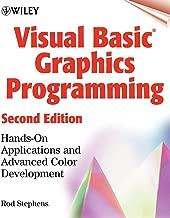 Best advanced application development Reviews