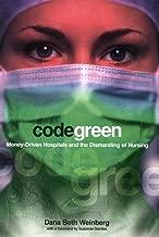Best code green store Reviews