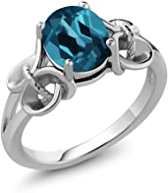 Gem Stone King London Blue Topaz 925 Sterling Silver Gemstone Birthstone Women's Solitaire Ring 1.80 Ct Oval (Available 5,6,7,8,9)