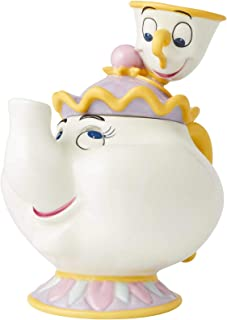 Best beauty and the beast kitchen head Reviews