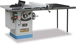 Baileigh TS-1040P-50 Professional Cabinet Style Table Saw, 3 hp, Single Phase, 220V, 40